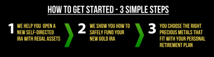 Gold-Backed IRA, gold IRA rollover
