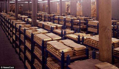 Gold IRA, Gold-Backed IRA.